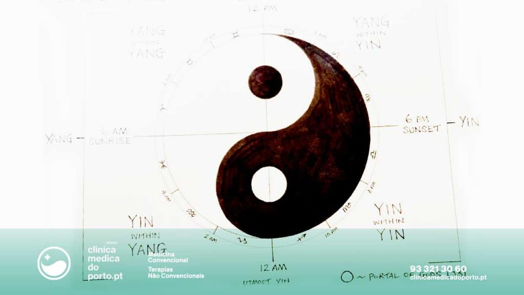 Yin e Yang - Clínica Médica do Porto